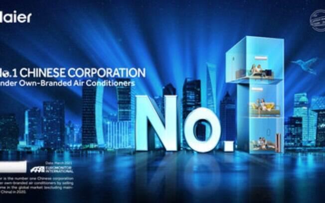 Os condicionadores de ar saudáveis da Haier ocupam o primeiro lugar em três categorias de prestígio da Euromonitor International