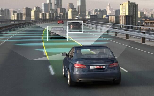 Demonstração do sistema de sensores autônomos desenvolvidos pela Bosch para o futuro dos carros