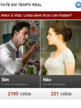 Linda e Rafael devem ficar juntos de acordo com internautas
