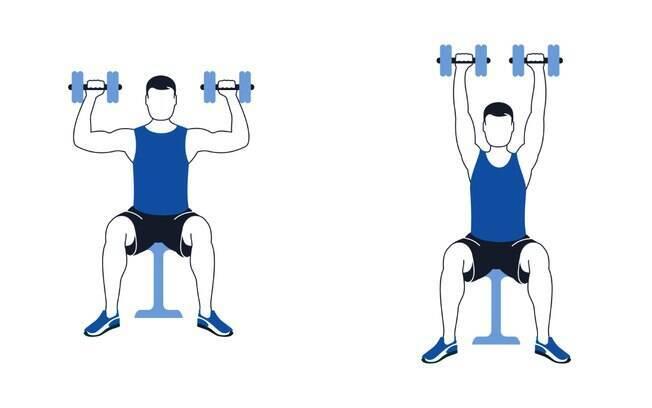 Nos exercícios de ombro,  é importante não sobrecarregar as articulações do deltoide, músculo sobre o ombro