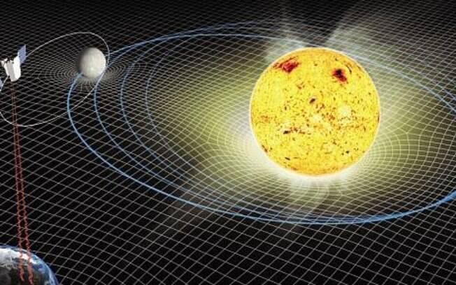 Segundo a Nasa, o fenômeno está acontecendo extremamente devagar, a uma taxa de 1,5 centímetros por ano