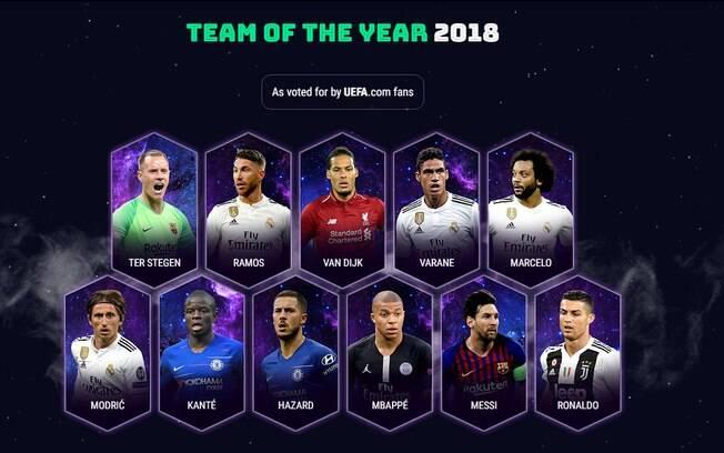 Uefa disponibilizou o time de 2018. Os torcedores escolheram os atletas pela internet