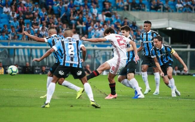 Grêmio x São Paulo FC, na Arena do Grêmio