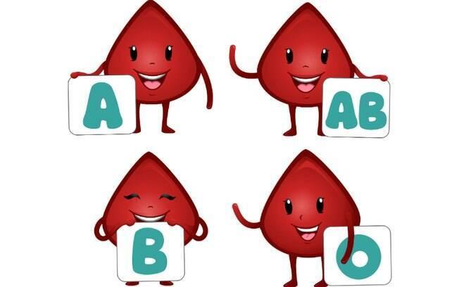 Dietas mais famosas no Google: até o tipo sanguíneo pode ser determinante para montar um bom cardápio; será?