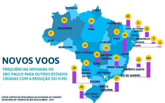 Infografia iG