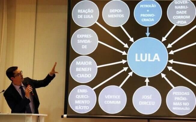 As mensagens vazadas foram obtidas do celular do procurador Deltan Dallagnol, que atuou no processo de Lula
