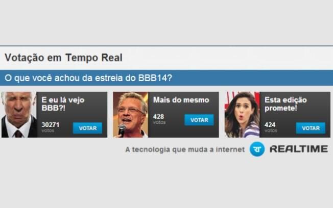 Enquete: maioria dos internautas dizem não assistir ao BBB14