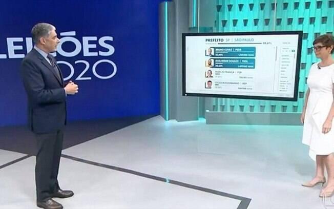 Globo economiza no cenário para cobertura das eleições