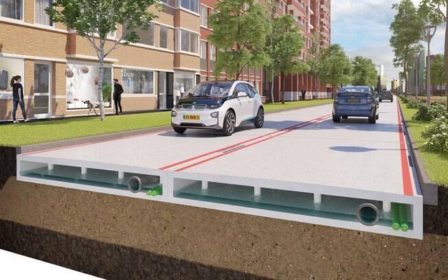Plastic Road pode ser usada em caráter experimental na Holanda, que tem sido um laboratório da mobilidade