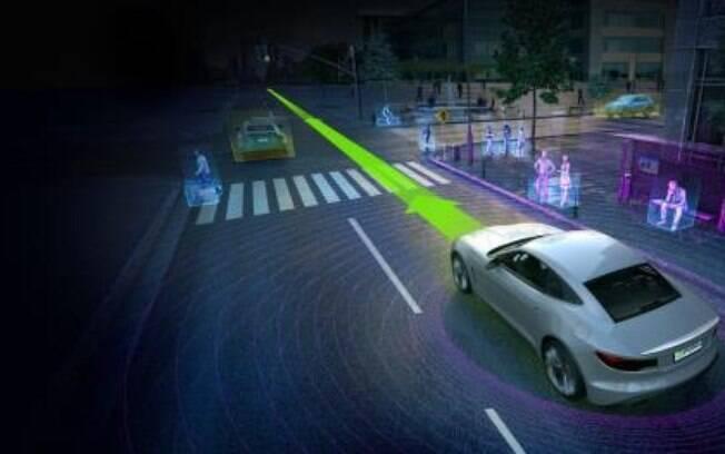 Empresa espera que o DRIVE PX 2 permita que o setor automobilístico utilize a inteligência artificial para lidar com as complexidades do trânsito