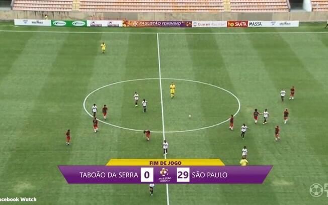 A equipe feminina do São Paulo fez 29 a 0 no time do Taboão da Serra