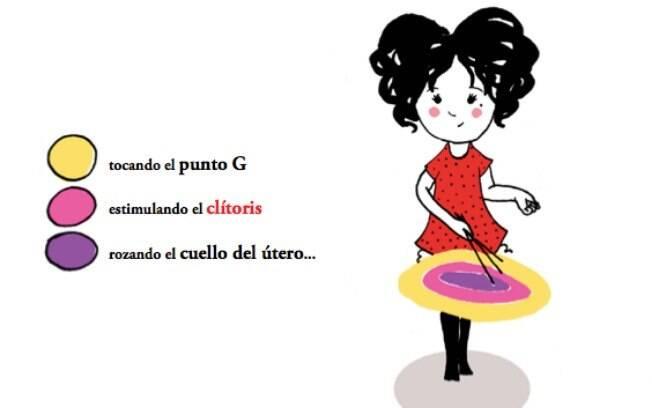 No 'Guía Ilustrada del Orgasmo Femenino', a ilustradora Fernanda Cohen propõe um jeito delicado para abordar o prazer feminino