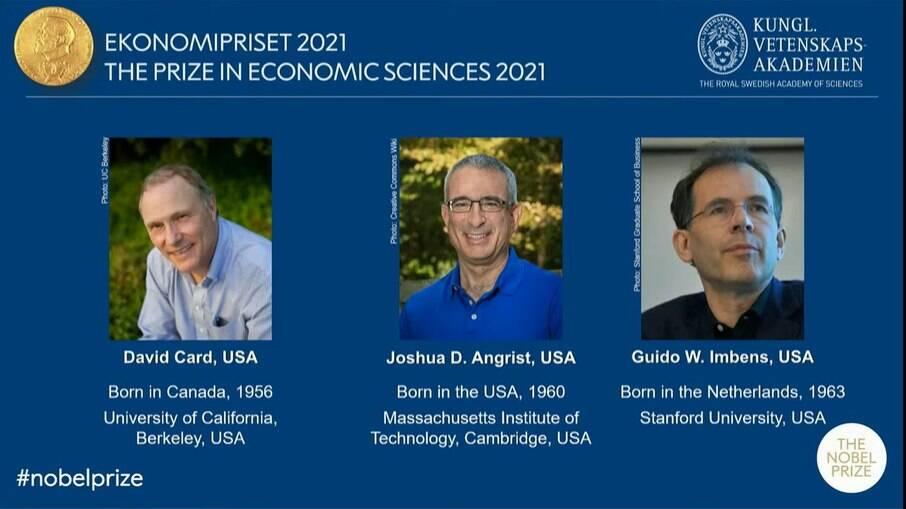 Prêmio Nobel de Economia 2021