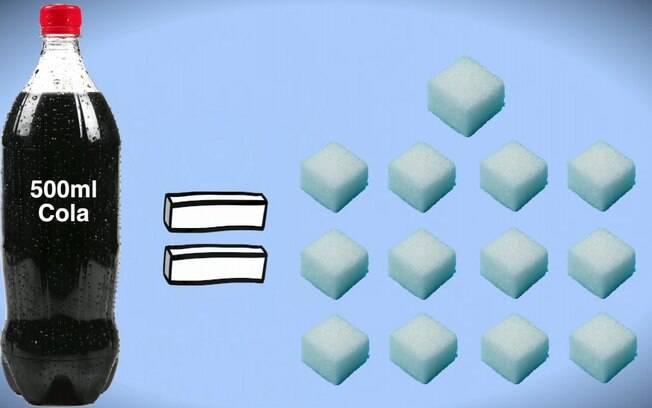 Refrigerante de cola tem o equivalente a 13 colheres de açúcar, sendo que cada uma tem 5 gramas