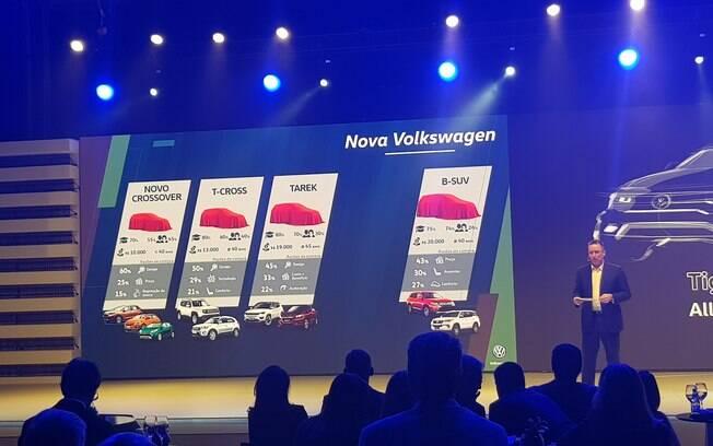 Apresentação da Volkswagen mostra como ficará a nova linha de SUVs da marca que estão para serem lançados