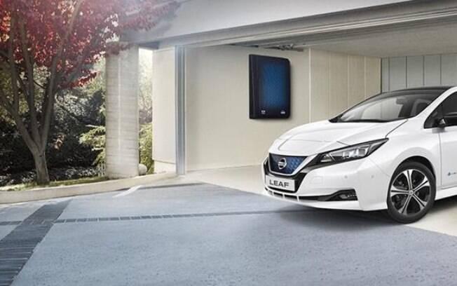 Nissan Energy Solar gera redução de até 66% nas faturas de energia do Reino Unido