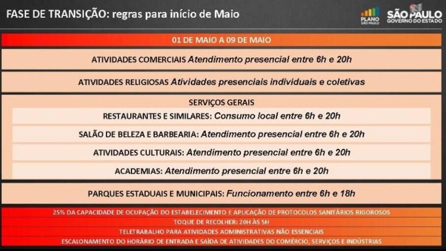 A partir de maio, horário de comércios e serviços é ampliado em São Paulo