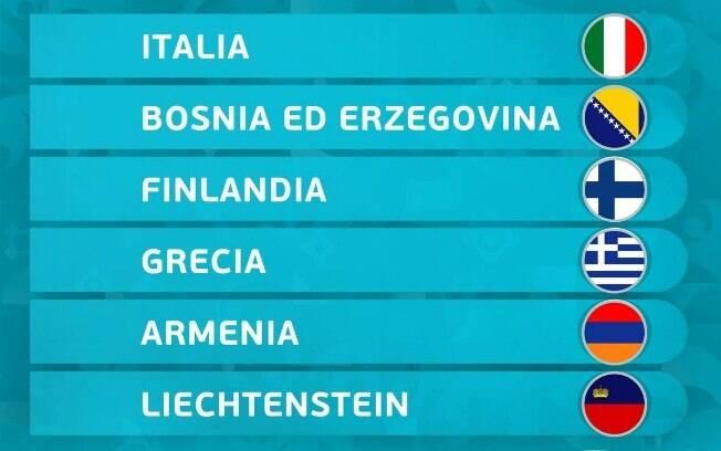 Conheça as equipes do Grupo J das Eliminatórias da Euro