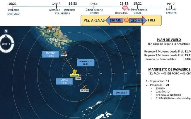 Contato com avião foi perdido entre a América do Sul e a Antártida