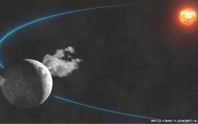 Os cristais de amoníaco não seriam estáveis na atual órbita de Ceres ao redor do Sol