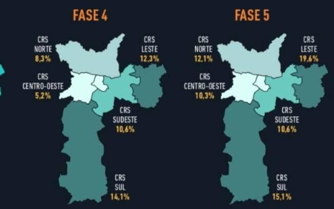 Boletim epidemiológico apresenta dados sobre a Covid-19 em São Paulo