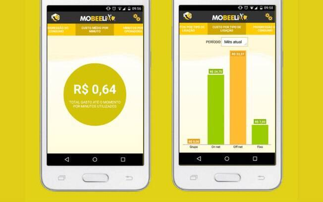 O aplicativo exibe o preço médio das chamadas e o quanto cada tipo de ligação custou ao usuário