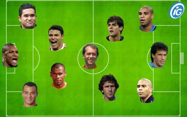 Seleção de jogadores brasileiros que atuaram no Campeonato Italiano