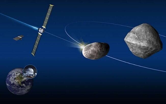 Missão, que servirá para demonstrar uma técnica de defesa planetária, deve acontecer em 2022