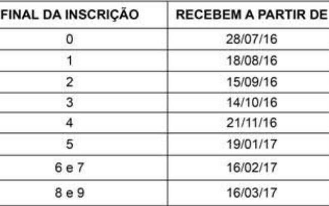 Pasep* (para sacar nas agências do Banco do Brasil)