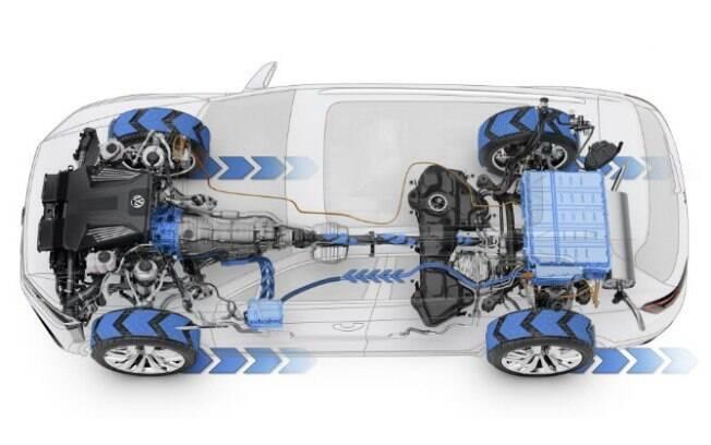 Este é o trem de força híbrido da plataforma MLB Evo, que também equipará os novos SUVs da Volkswagen
