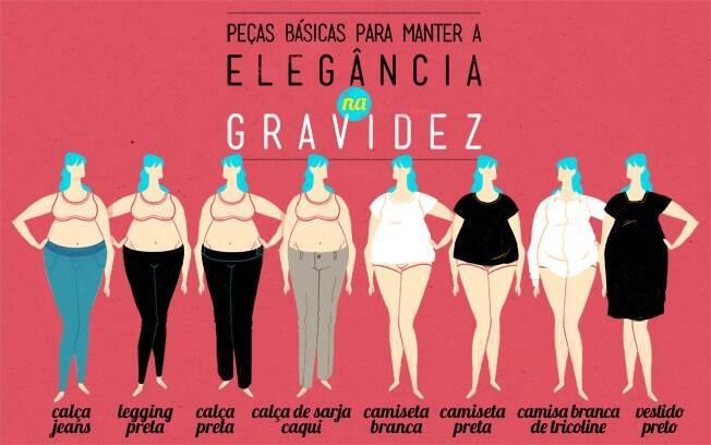 Dicas da Estilista da Zazou de como se manter elegante na sua gestação com oitos peças básicas para usar na gravidez