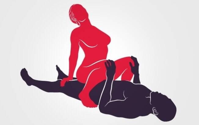 A DOMINADORA: Posição preferida por muitas mulheres, já que o controle delas é absoluto na busca pelo orgasmo