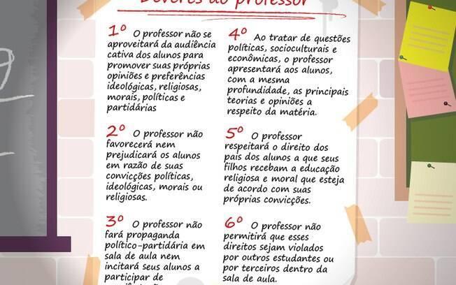 Cartaz proposto pelo projeto Escola Sem Partido, para ser exposto em todas as salas de aula do Brasil