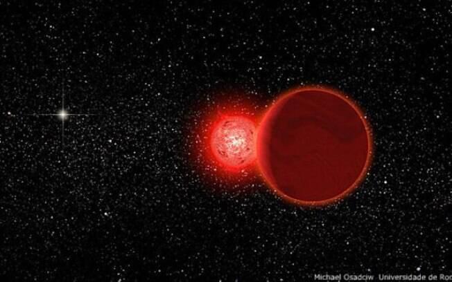 O objeto, uma anã vermelha conhecida como estrela Scholz, passou pela área externa do Sistema Solar