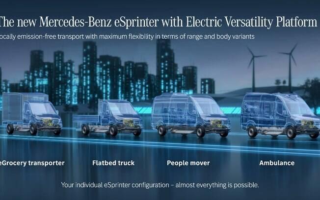 A Mercedes-Benz divulgou uma ilustração que mostra a nova linha de vans elétricas com plataforma exclusiva