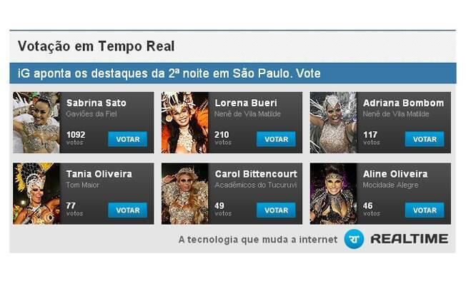 Sabrina Sato: 1092 votos
