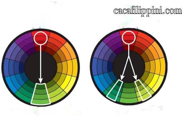 Escolha sua cor principal, faça a combinação e arrase na produção!