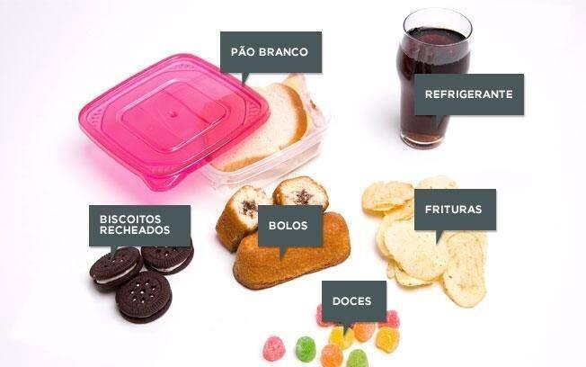 No lanche contraindicado, frituras, corantes e refrigerante