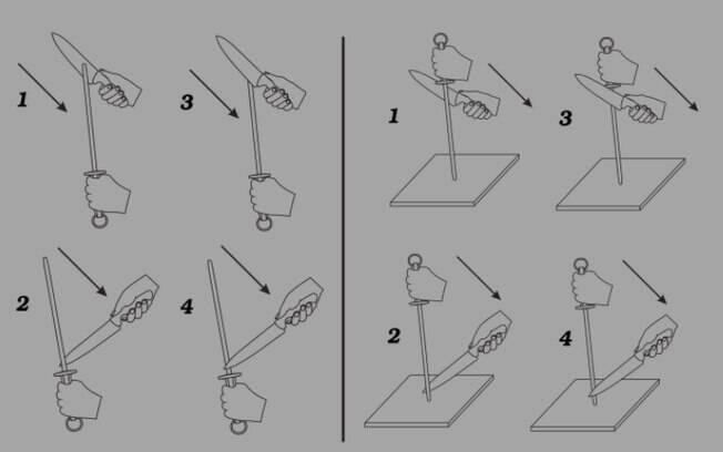 A chaira usada para cima (à esquerda) e utilizada apoiada em uma superfície (à direita)