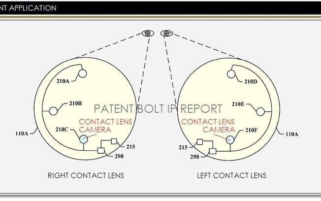 Google está desenvolvendo lentes de contato inteligentes