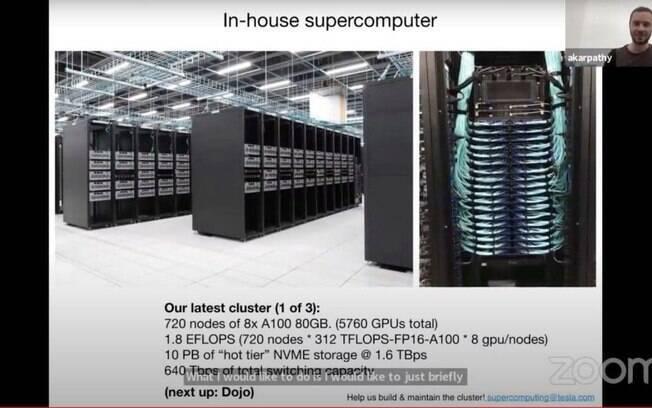 Novo supercomputador da Tesla