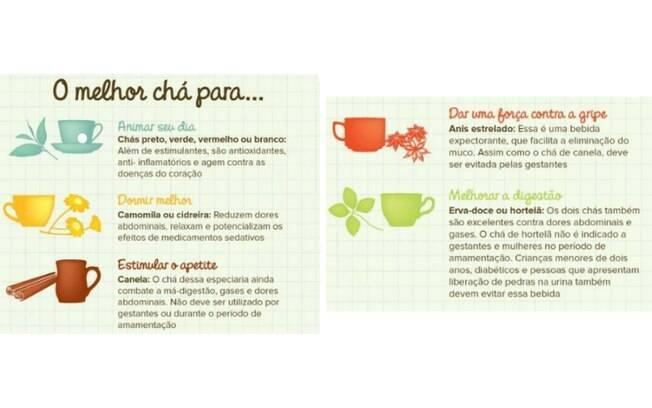 O chá tem propriedades relaxantes e ajudam a acalmar o corpo e a prepará-lo para enfrentar o dia a dia