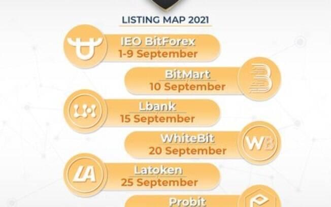 Listagem de DBX começa em 1º de setembro em sete grandes exchanges de criptomoedas