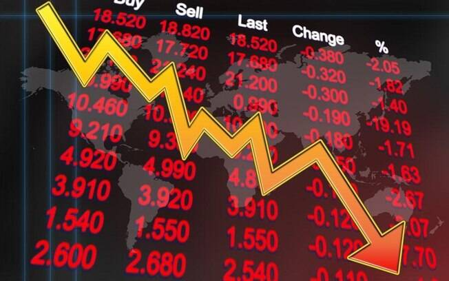 Queda do mercado de ações em 2020: o que esperar?