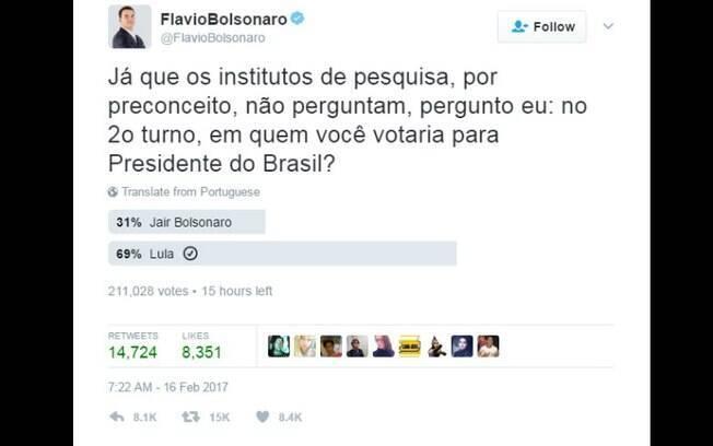 Enquete foi aberta por Flavio Bolsonaro depois que instituto de pesquisa não simulou Jair Bolsonaro no 2º turno