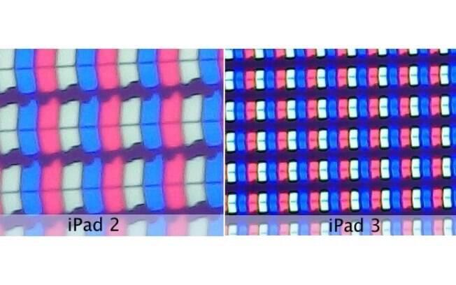 Disposição dos pixels usando o mesmo espaço no tablet