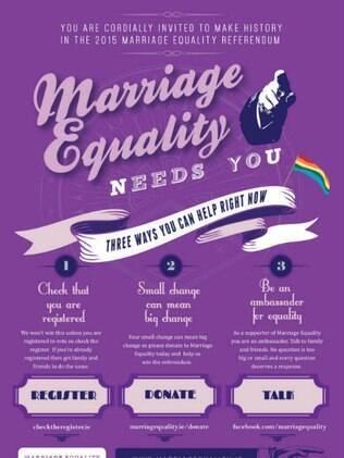 A campanha Marriage Equality pede o 'sim' ao casamento gay