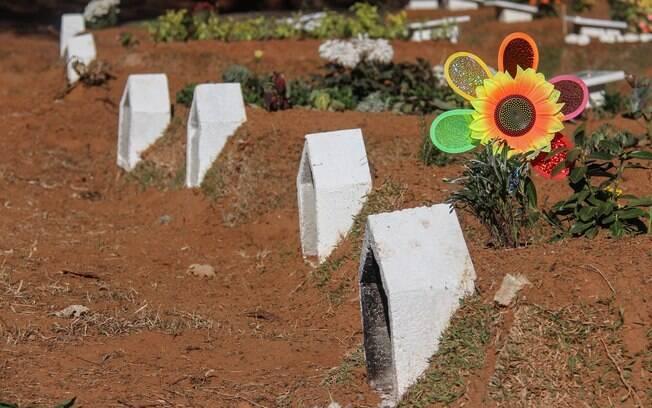 O vírus atingiu 2.012.151 de pessoas no Brasil desde o início da pandemia e causou 76.688 mortes