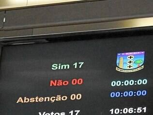 Unanimidade.   Todos os vereadores   presentes na plenária da última terça (9) aprovaram a medida que autoriza o município a contrair empréstimo