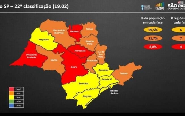 Região de Campinas continua na fase amarela do Plano São Paulo